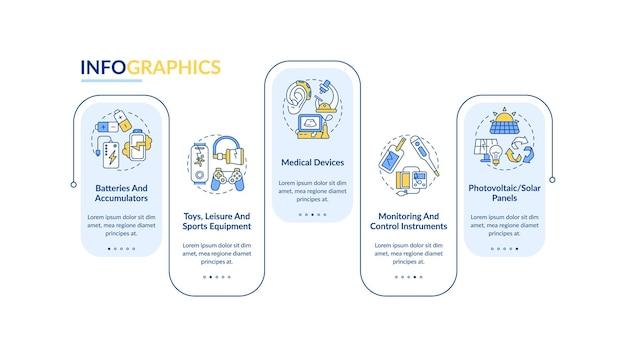 Typy e-śmieci wektor infografika szablon. akumulatory, elementy projektu prezentacji przyrządów sterowniczych. wizualizacja danych w 5 krokach. wykres osi czasu procesu. układ przepływu pracy z ikonami liniowymi