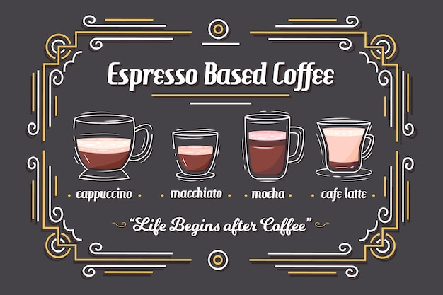 Typy kawy vintage