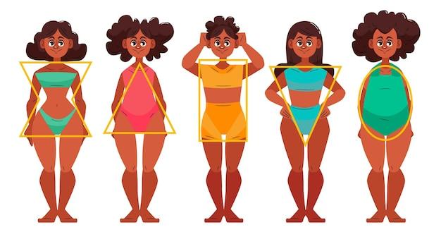 Typy kreskówek kształtów kobiecego ciała