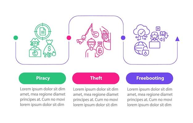 Typy naruszenia praw autorskich szablon wektor infografikę. kradzież, freebooting elementów projektu prezentacji. wizualizacja danych w 3 krokach. wykres osi czasu procesu. układ przepływu pracy z ikonami liniowymi