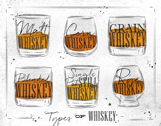 Typy plakatów whisky z napisem okulary
