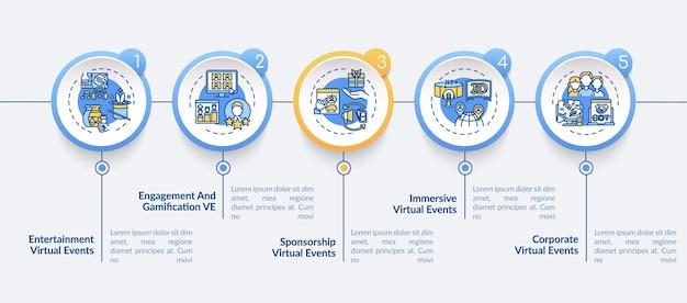 Typy wydarzeń online infografika szablon. grywalizacja, elementy projektu prezentacji sponsoringu.