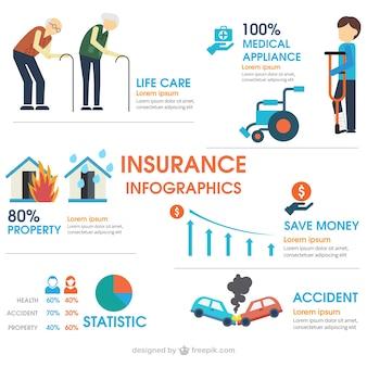 Ubezpieczenia infografika