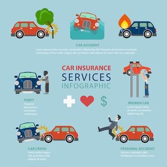 Ubezpieczenie samochodu koncepcja płaski tematyczne infografiki