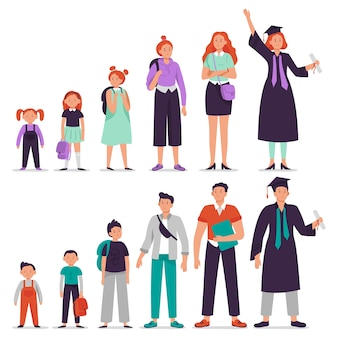 Uczniowie w różnym wieku