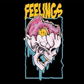 Uczucia w czaszce z pączkiem