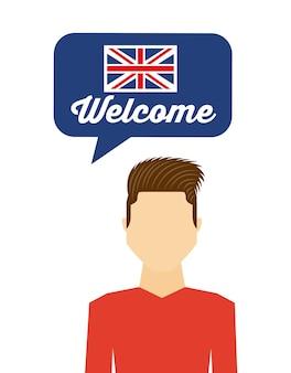 Uczyć się angielskiego