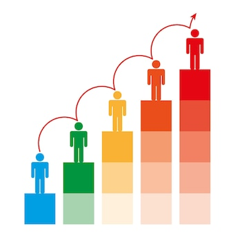 Udane poziomy koncepcji motywacji biznesowej, wykres z ludźmi biznesu.