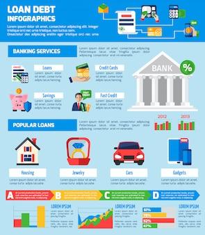 Układ infografika długu pożyczki