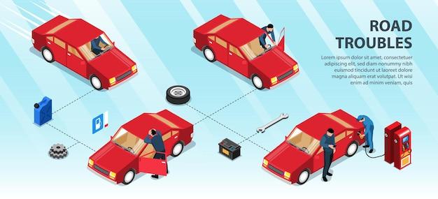 Układ infografiki problemów drogowych z mężczyzną pchającym swój samochód na tor do izometrycznej stacji benzynowej
