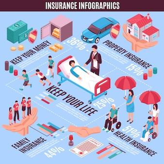 Układ izometryczny infografiki ubezpieczenia