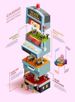 Układ kasyna izometryczny infografiki