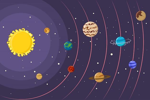 Układ słoneczny z planetami i słońcem w galaktyce. ilustracja wektorowa naszego wszechświata w stylu płaskiej kreskówki.