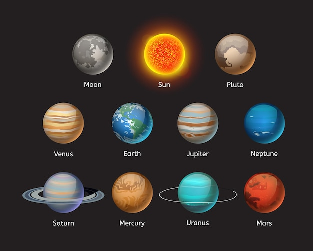 Układ słoneczny z różnymi planetami