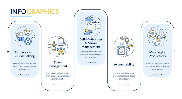 Umiejętności samodzielnego zarządzania wektor infographic szablon. elementy projektu prezentacji produktywności i efektywności. wizualizacja danych w 5 krokach. wykres osi czasu procesu. układ przepływu pracy z ikonami liniowymi