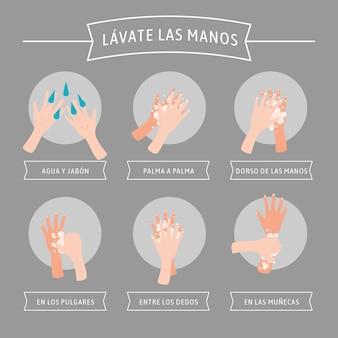 Umyj ręce w płaskiej konstrukcji