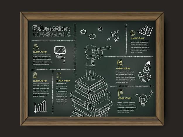 Urocza edukacja infografiki drewniana oprawione tablica z mężczyzną stoi na stosie książek