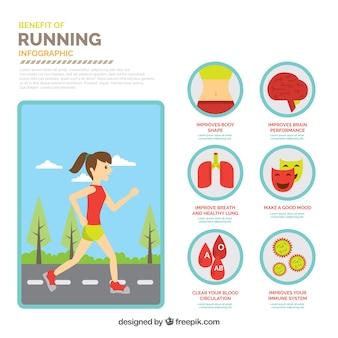 Uruchomienie infografiki z kolorowymi elementami