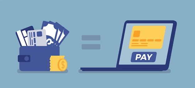 Usługa zakupu płatności online. mobilny portfel pieniężny, konto bankowe klienta lub konto karty kredytowej, sieci komputerowe, metoda internetowa, płatność za towary, usługi. ilustracja wektorowa