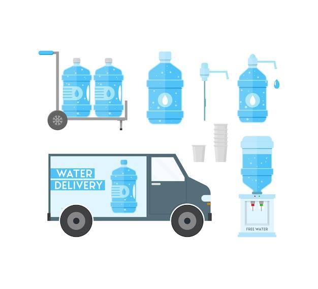 Usługi dostaw wody logistyka biznesowa