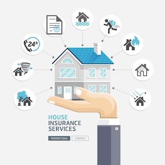 Usługi ubezpieczenia domu.