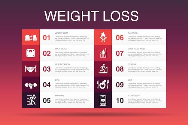 Utrata masy ciała infografika 10 opcji szablon. skala ciała, zdrowa żywność, siłownia, proste ikony diety