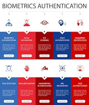 Uwierzytelnianie biometryczne infografika 10 opcja projektowania interfejsu użytkownika. rozpoznawanie twarzy, wykrywanie twarzy, identyfikacja odcisków palców, proste ikony rozpoznawania dłoni