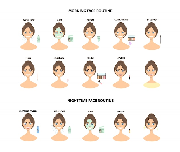 Uzupełnij kroki. od zaciśnięcia twarzy do pełnego makijażu twarzy i nocy.