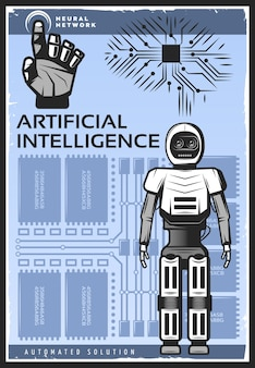 Vintage plakat sztucznej inteligencji