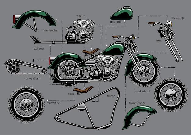 Vintage stary motocykl z oddzielnymi częściami