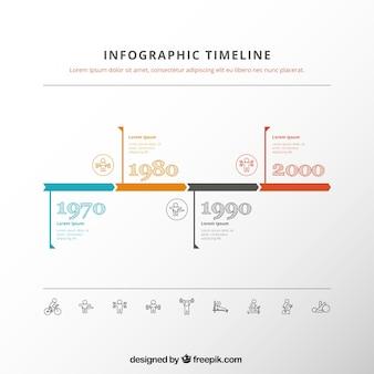 Vintage timeline infografika