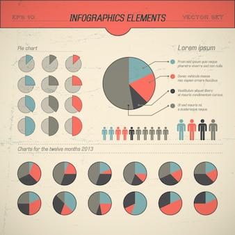 Vintage wykres kołowy z infografikami i wykresami na dwanaście miesięcy w roku