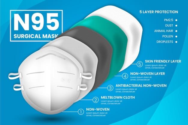 Warstwowa maska chirurgiczna n95
