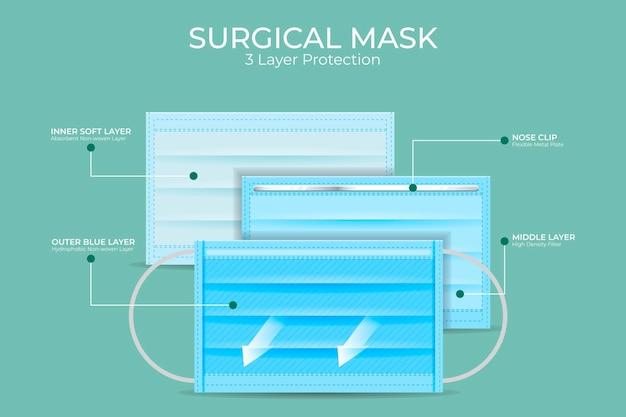 Warstwowa standardowa maska chirurgiczna