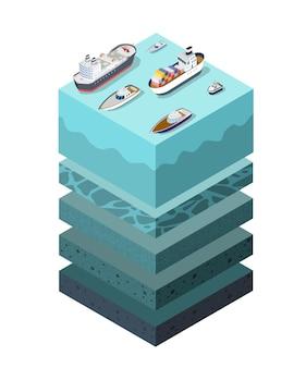 Warstwy gleby przekrój statku na powierzchnię morza geologiczne i podziemne warstwy gleby pod przyrodą krajobraz izometryczny wycinek lądu rozciągnięte warstwy organiczne, piaskowe i gliniaste