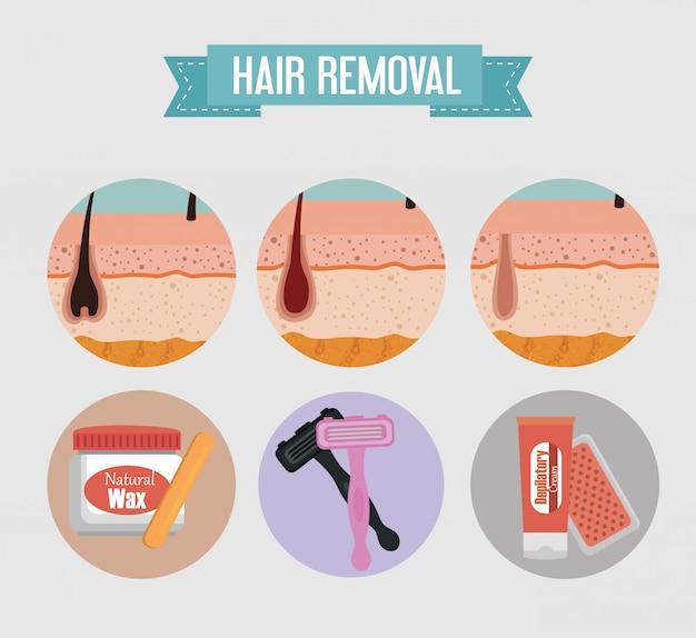 Warstwy struktury skóry i narzędzia do usuwania włosów
