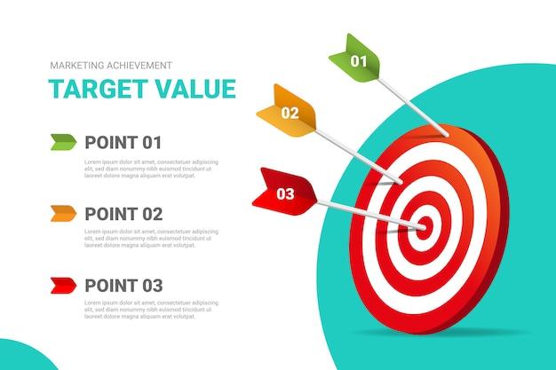 Wartość docelowa z trzema strzałkami dla celów krokowych.