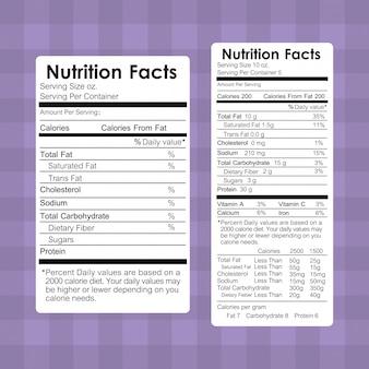 Wartości odżywcze informacje na etykietach żywności
