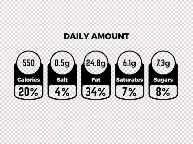 Wartości odżywcze wektorowe etykiety opakowań z informacjami na temat kalorii i składników
