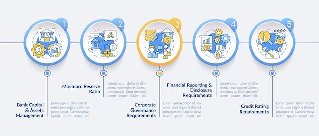 Warunki rozporządzenia bankowego wektor infographic szablon. elementy projektu zarys prezentacji ratingu kredytowego. wizualizacja danych w 5 krokach. wykres informacyjny osi czasu procesu. układ przepływu pracy z ikonami linii