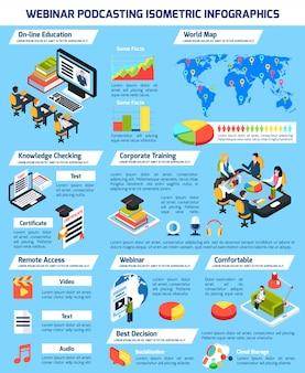 Webinar infographic zestaw