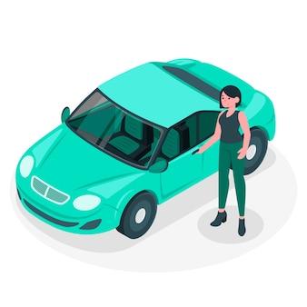 Według mojej koncepcji ilustracji samochodowej