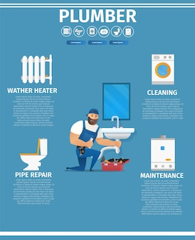 Wektor ilustracja koncepcja instalacji wodno-kanalizacyjnej