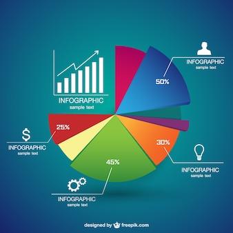 Wektor infografika pie szablonu wykresu