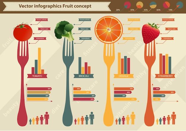 Wektor infografiki owoców i warzyw