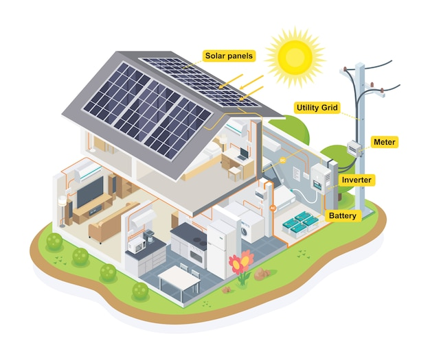 Wektor izometryczny diagramu systemu ogniw słonecznych