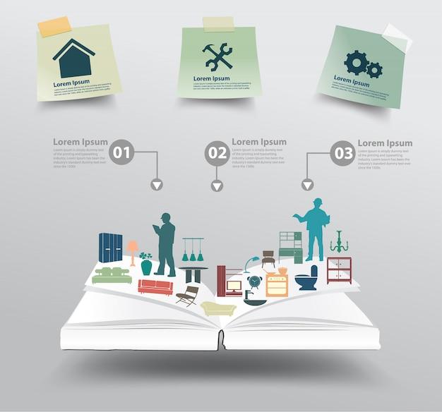 Wektor książki z ikonami urządzeń gospodarstwa domowego