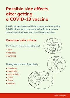 Wektor plakatu bezpieczeństwa koronawirusa, wskazówki dotyczące skutków ubocznych szczepionki