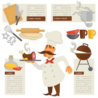 Wektor symbole kucharza i kuchni.