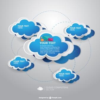 Wektor szablon cloud computing